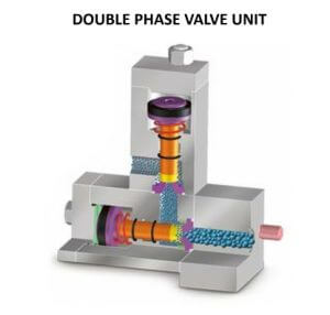 double phased homogeniser valve